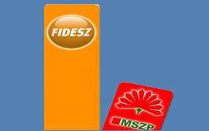 Századvég: továbbra is jelentős a Fidesz előnye